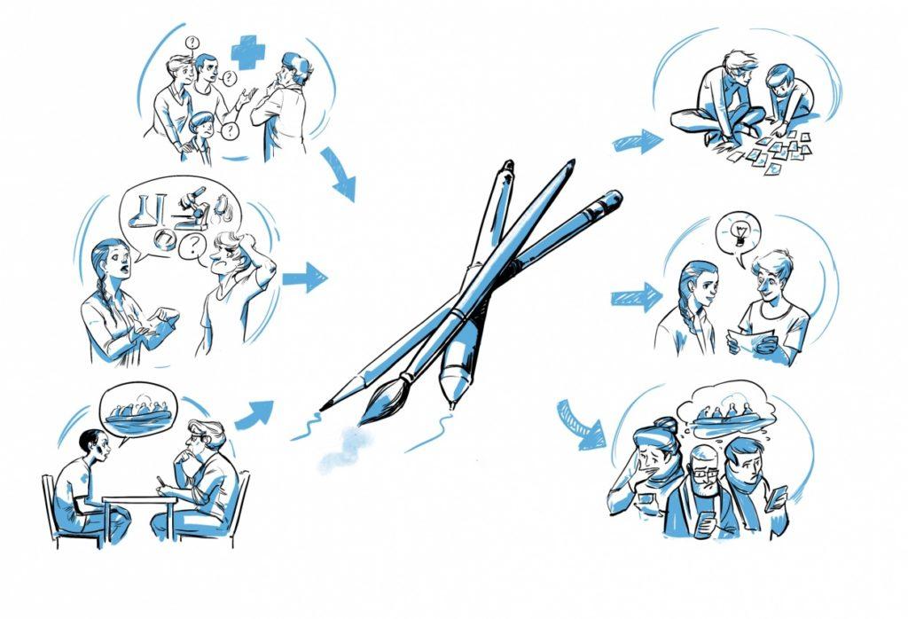 Association the ink link